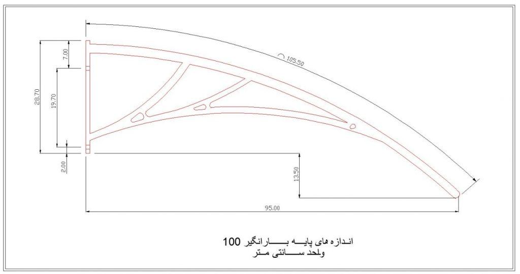 اندازه-های-پایه-100-1281x675