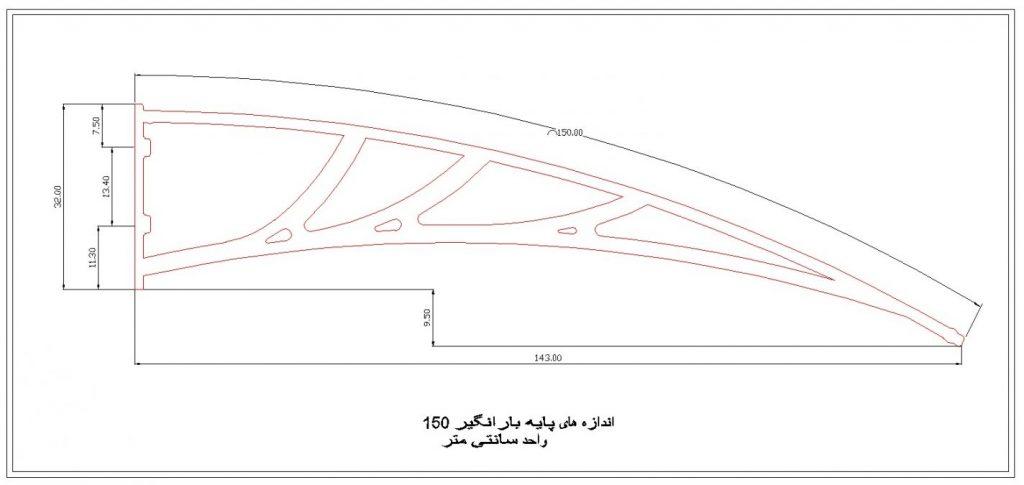اندازه-پایه-150-1424x675