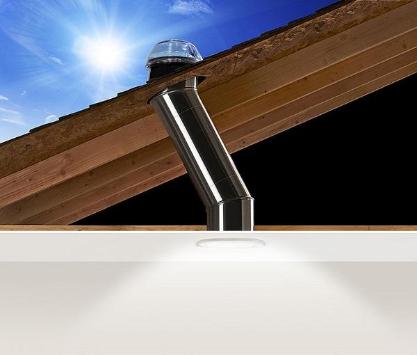 دستگاه پنجرهای سقفی لولهای